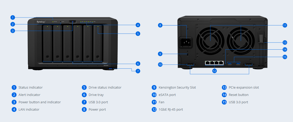 Synology DS1618